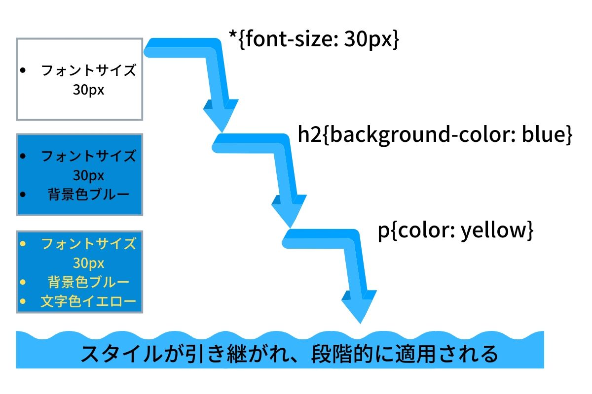 css-what-image3